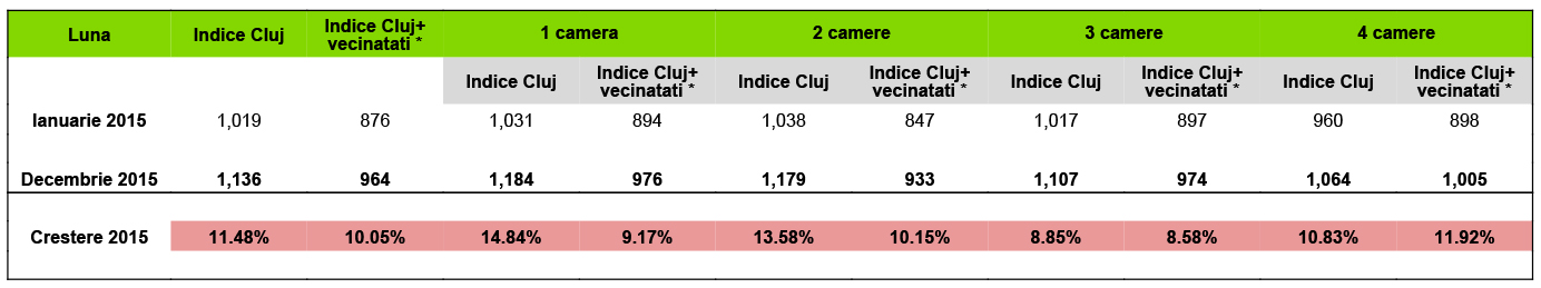 indice-ian-dec