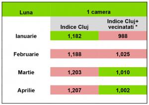 p2-indice