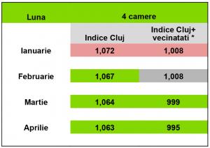 p5-indice